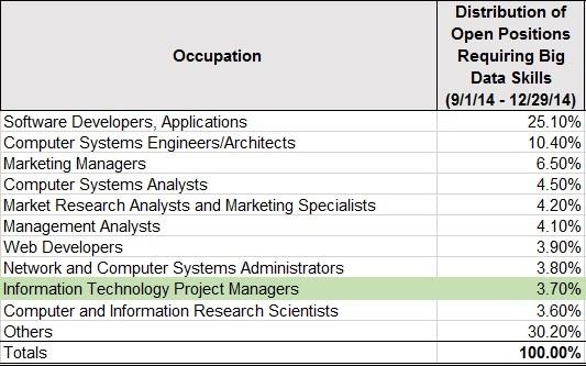 job-growth-matrix
